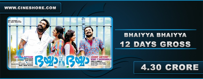 Bhaiyya Bhaiyya 12 Days Collection Images