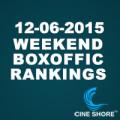 boxoffice-ranking-12-06-2015