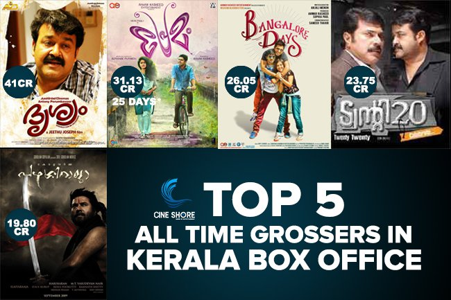 top-5-all-time-grossers-in-kerala-box-office