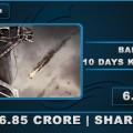 Bahubali 10 days Kerala Collection Image