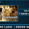 Selvandhan ( Srimanthudu ) 7 days Kerala Collection Image
