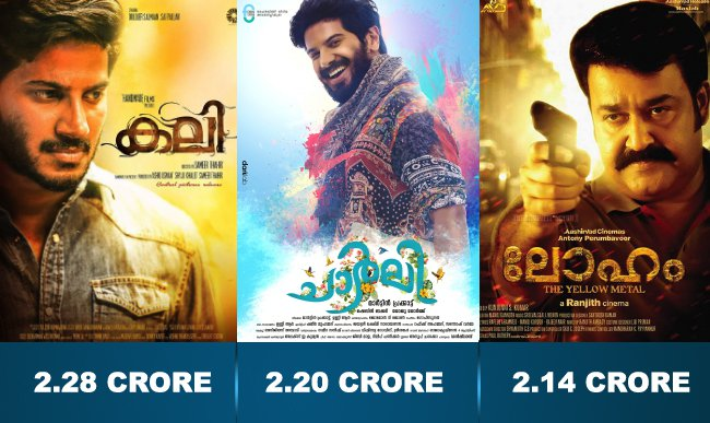 top-3-first-day-grossers-of-malayalam-cinema