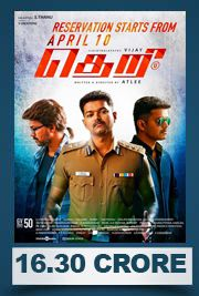theri-poster