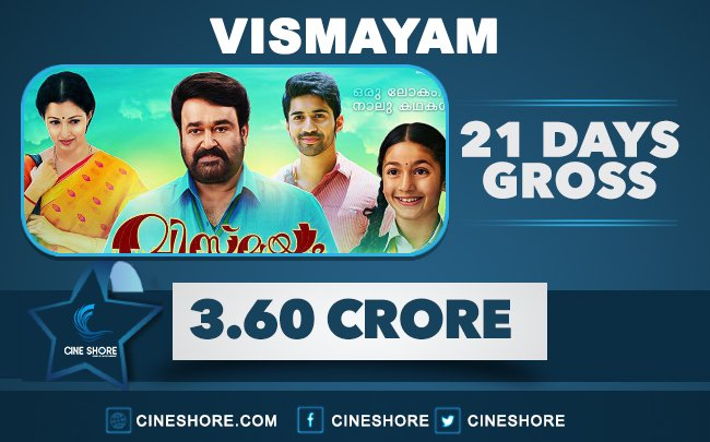 vismayam-21-days-collection