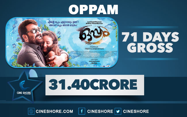 oppam-71-days-collection