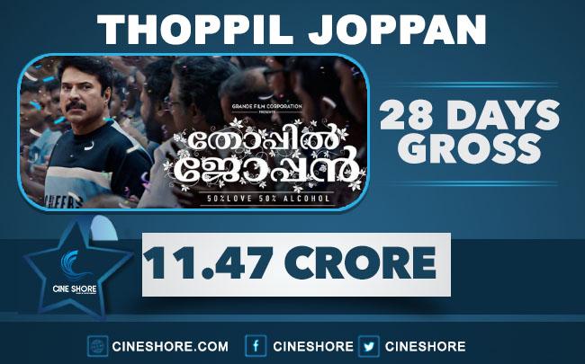 thoppil-joppan-28-days-collection