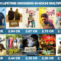 TOP 10 LIFETIME GROSSERS IN KOCHI MULTIPLEXES