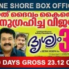 Drishyam 32 Days Collection